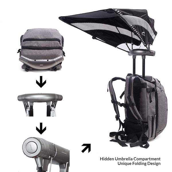 The Retractable Umbrella Backpack 4